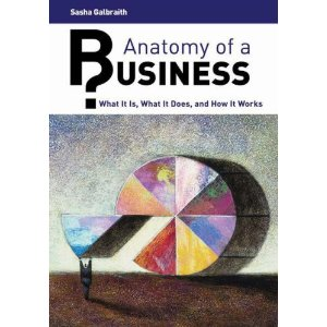 Anatomy of a Business by Sasha Galbraith